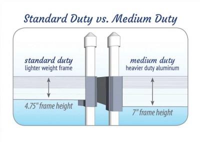 Standard duty vs. Medium duty aluminum docks